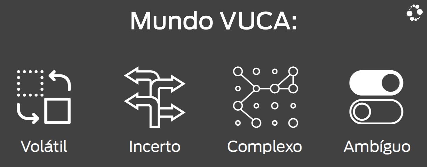Mundo Vuca: votatil, incerto, complexo e ambíguo