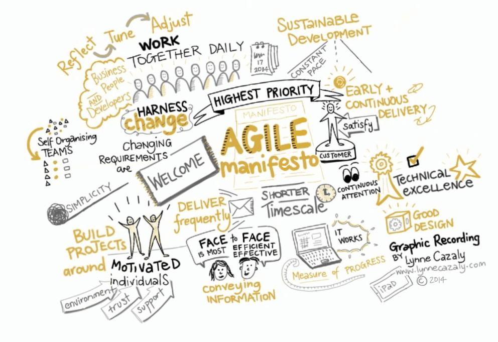 Manifesto visual